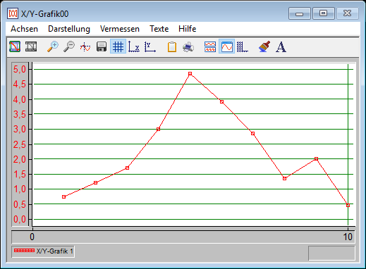 ScreenShot 406 X_Y-Grafik00.png