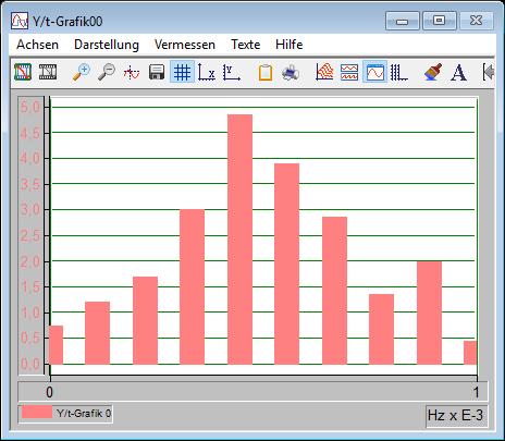 ScreenShot 407 Y_t-Grafik00.png